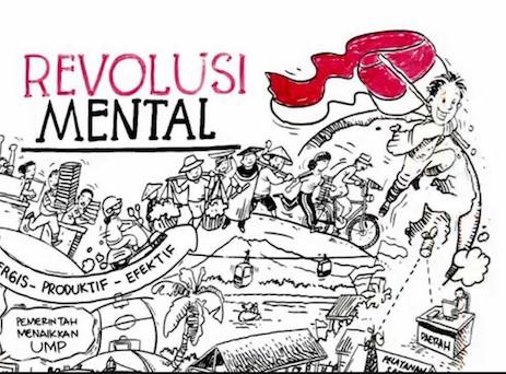 Ramadhan: Gerakan Revolusi Mental